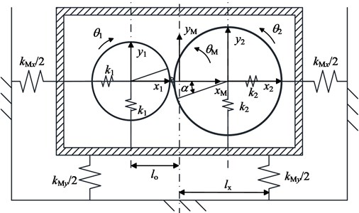 Dynamic model of a spur gear pair with flexible support of gearbox