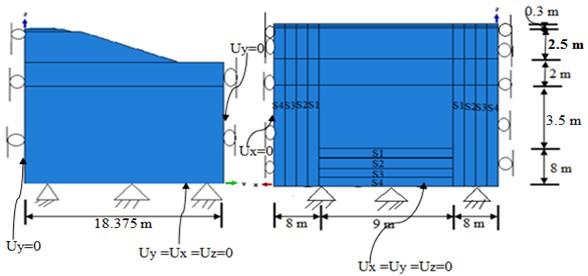Schematics of the finite element model