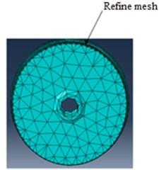 Mesh detail: a) wheel, b) rail, c) isometric view of the whole model