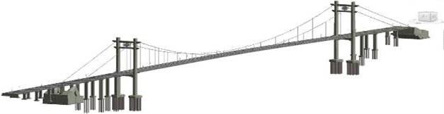 Cuntan Yangtze bridge's configuration