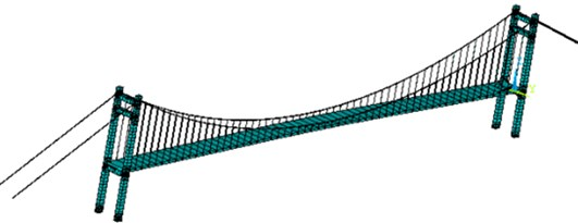 Finite element model of Cuntan Yangtze bridge