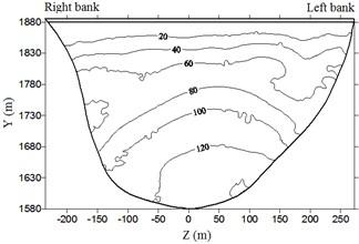 Envelop diagram of hydrodynamic pressure on dam upstream face (unit: kPa)