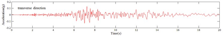 Time history of wildlife seismic wave