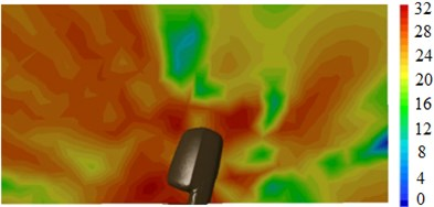 Sound pressure contours of observation panels without considering the lateral window