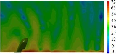 Sound pressure contours of different observation panels after optimization