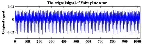Original signal of the hydraulic pump system