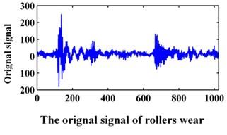 Original signals of the bearing