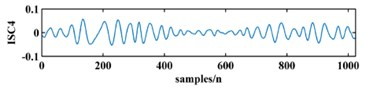 An original vibration signal of a bearing and its ICSs decomposed by LCD