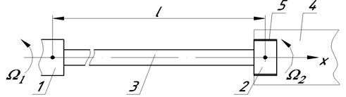 Scheme of operation of the drive with the long rod: 1 – entrance link; 2 – output link (tool);  3 – long connecting link (rod); 4 – technological object; 5 – surface of contact