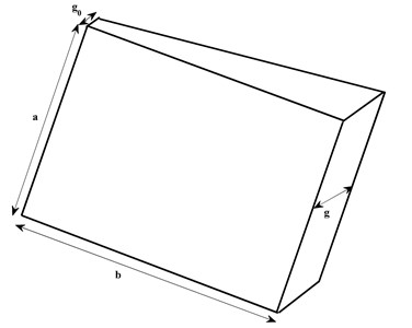 Tapered parallelogram plate