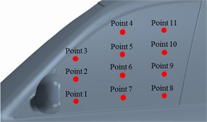 Boundary element model and observation points