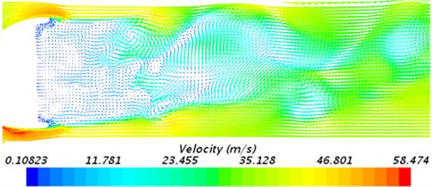 Comparisons of velocity fields between numerical simulation and experimental test