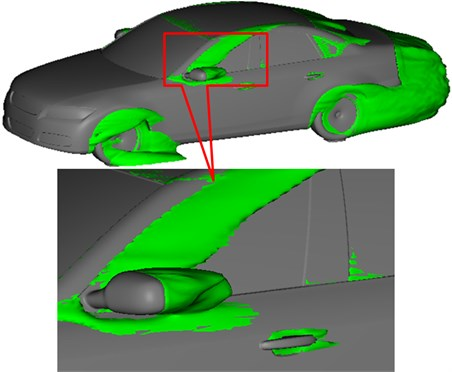 Positions and shapes of airflow separation regions on vehicle surfaces