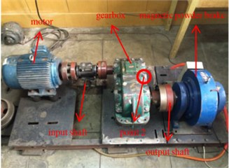 The gearbox fault diagnosis  experimental system