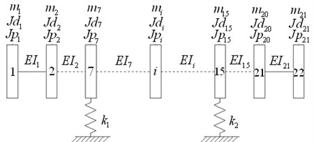 Lumped mass model of blade-disk rotor system