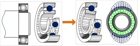 Contact deformation caused by the bearing internal cyclical impact load