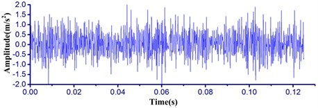 The time waveform of the signal: a) original signal, b) filtered signal with IMCKD