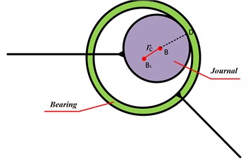 Schematic of kinematic diagram of reciprocating compressor
