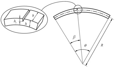 a) A cracked curved beam containing dimensions, b) modeling crack utilizing a rotational spring