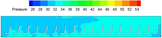 Contours of pressure distribution on each cross section in the compartment