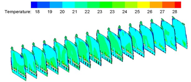 Contours of temperature distribution on each cross section in the compartment