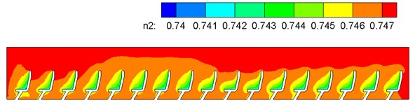 Contours of gas concentration distribution in the compartment