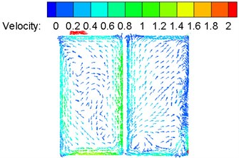 Contours of velocity distribution in the sleeper compartment