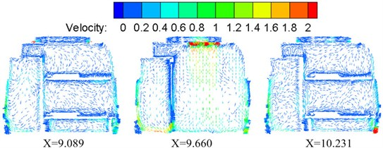 Contours of velocity distribution on horizontal cross section in the sleeper compartment
