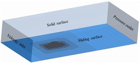 Computational domain of flow fields in vehicle side window regions