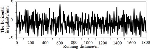 Irregularity spectrums in three directions of high-speed trains