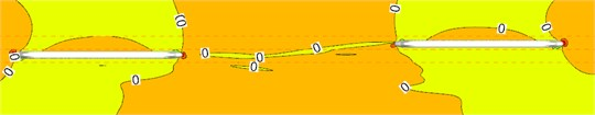 Pressure contours of two high-speed trains passing each other under crosswinds