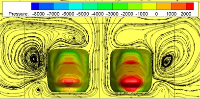 Pressure distributions on the cross section without crosswinds