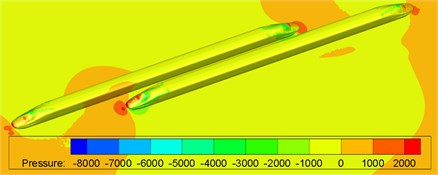 Contours of surface pressures of trains with crosswinds