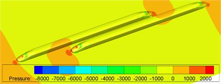 Contours of surface pressures of trains without crosswinds
