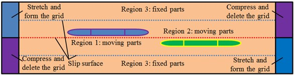 Requirements for the grid of two high-speed trains passing each other