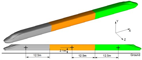 Schematic diagram of the aerodynamic force and moment