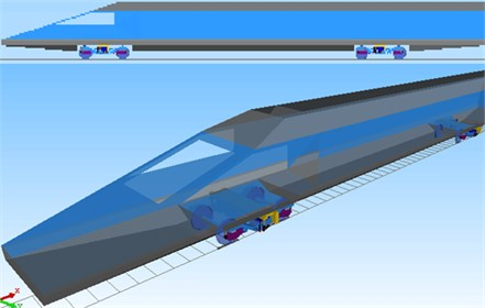 Multi-body dynamic model of the high-speed train