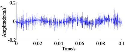 The filtered bearing signal and its envelope spectrum processed by proposed method