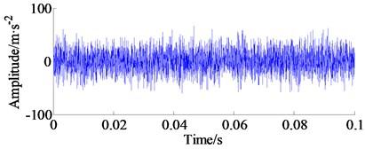 Experimental signal of inner race failure, amplitude spectrum and its envelope spectrum