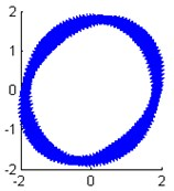The identified mode shapes when the damping ratio is 0.03