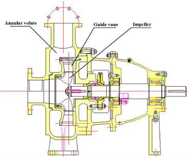 Model pump structure