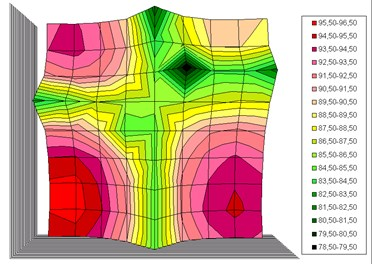Acoustic pressure levels [dB], obtained by author for the case of sound wave of frequency 25Hz emitted by small plane vibrating surface, calculated at the distance of 5 cm and 45 cm. The vertical axes  of acoustic pressure levels at these 3D perspective plots are directed behind the page plane