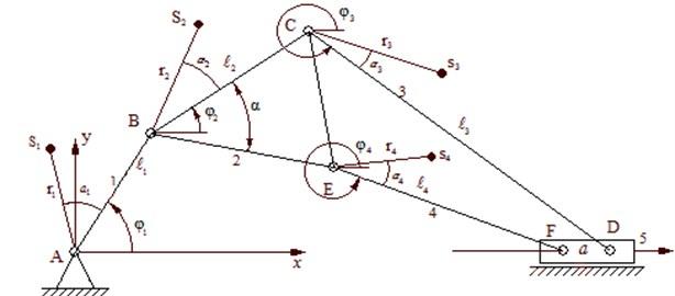 Kinematic model of six-bar mechanical press