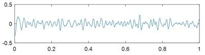 Decomposition errors of simulation signals: a) y1, b) y2, c) y3