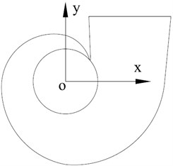 Schematic diagram of radial force