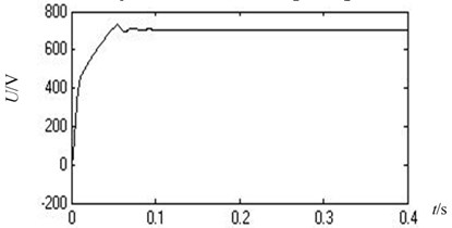 Output DC waveform of voltage for PWM rectifier with LCL filter
