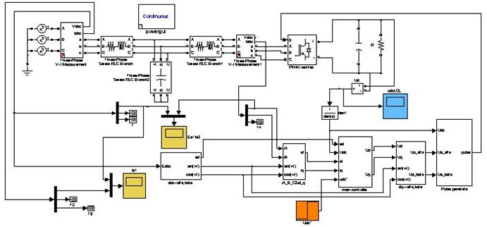 Simulink of the undamped control strategy for PWM rectifier with LCL filter