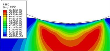 Equivalent plastic strain (PEEQ) contour for model: a) curved-on-flat, Rf= 12 mm,  b) Curved-on-flat, Rf= 40 mm, c) flat-on-flat, r= 1 mm, d) flat-on-flat, r= 5 mm, and  e) curved-on-curved. Tresca stress for model: f) flat-on-flat (r= 1 mm)