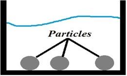 Scheme of tuned liquid particle damper [65]