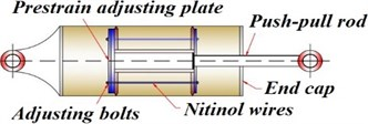 Re-centring SMA damper using nitinol  wires proposed by Qian et al. [73]